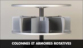 Colonnes et armoires de classement rotatives